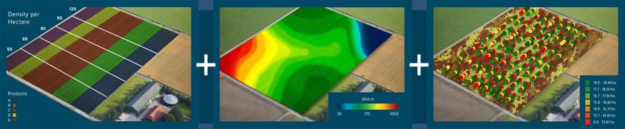 strumenti per analisi terreno agricolo
